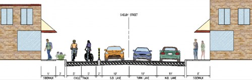 Shelby St Cross Section (image credit: Indy DPW)