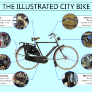 A Bicycle Built for Transportation
